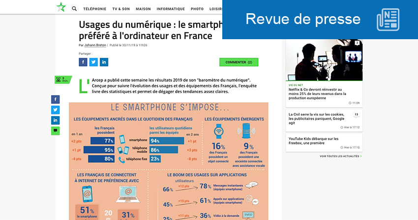 Smartphone étude